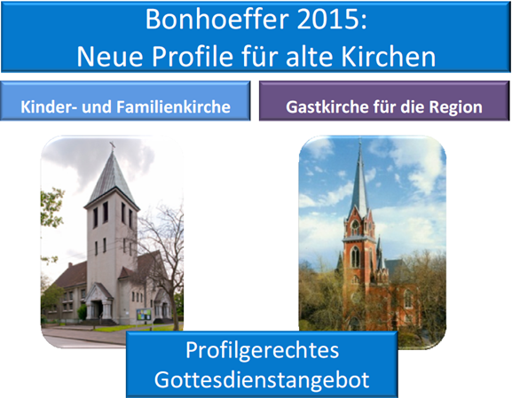 bonhoeffer2015